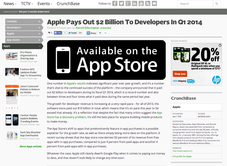 App Store Revenues