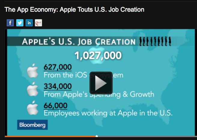 App Economy